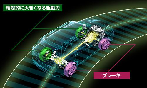 フォレスター新型のアクティブ・トルク・ベクタリング